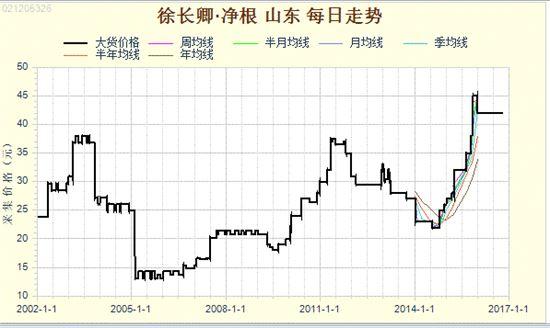 博发娱乐最新官方网站 3