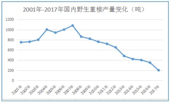 QQ截图20171116120939