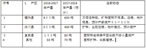 QQ截图20171122091339