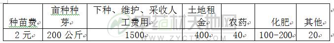 成本_gaitubao_com_watermark
