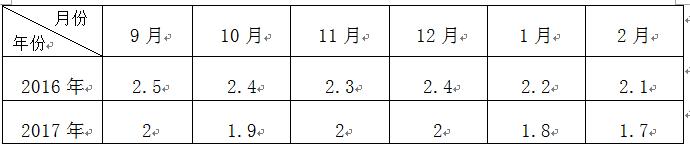玄参芽子大喜娱乐888官网