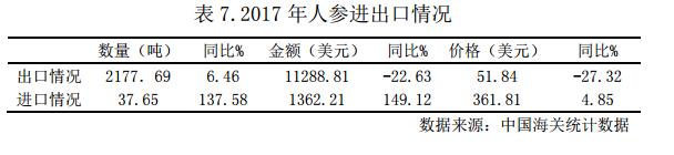 QQ截图20180627142613