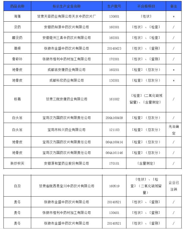 QQ截图20180530091512